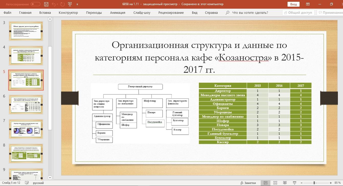 Эффективная презентация: 7 важных правил и 14 техник