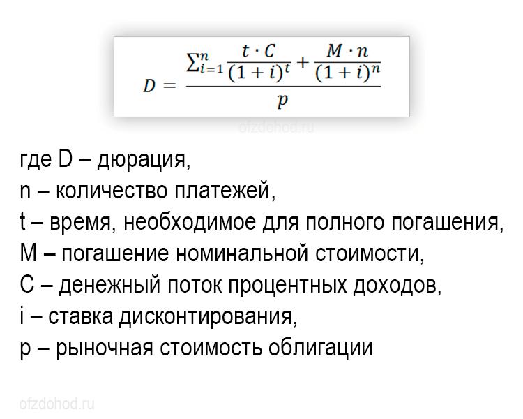 Дюрация облигации — что это такое. формула расчета