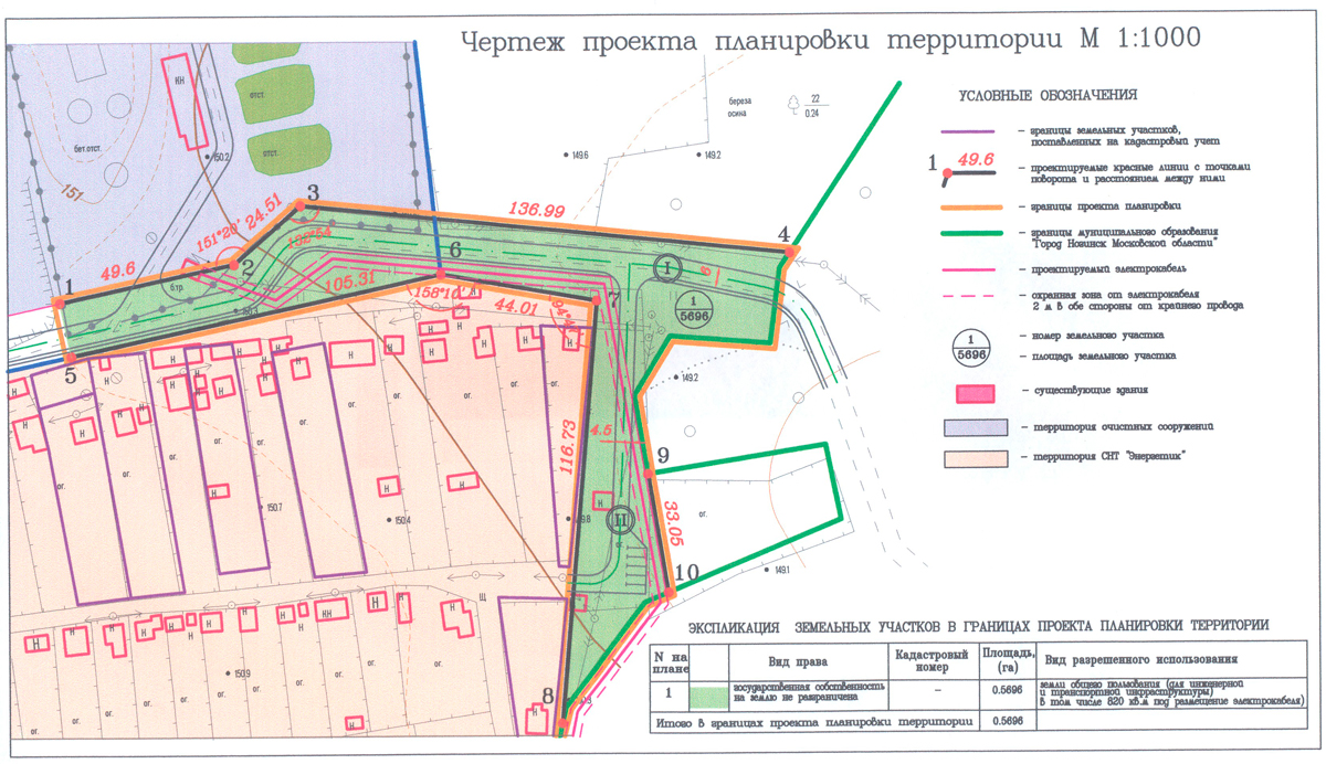 Что такое выделение земельного участка и кто имеет на это право?