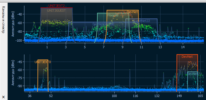 Спектральный анализ в астрономии