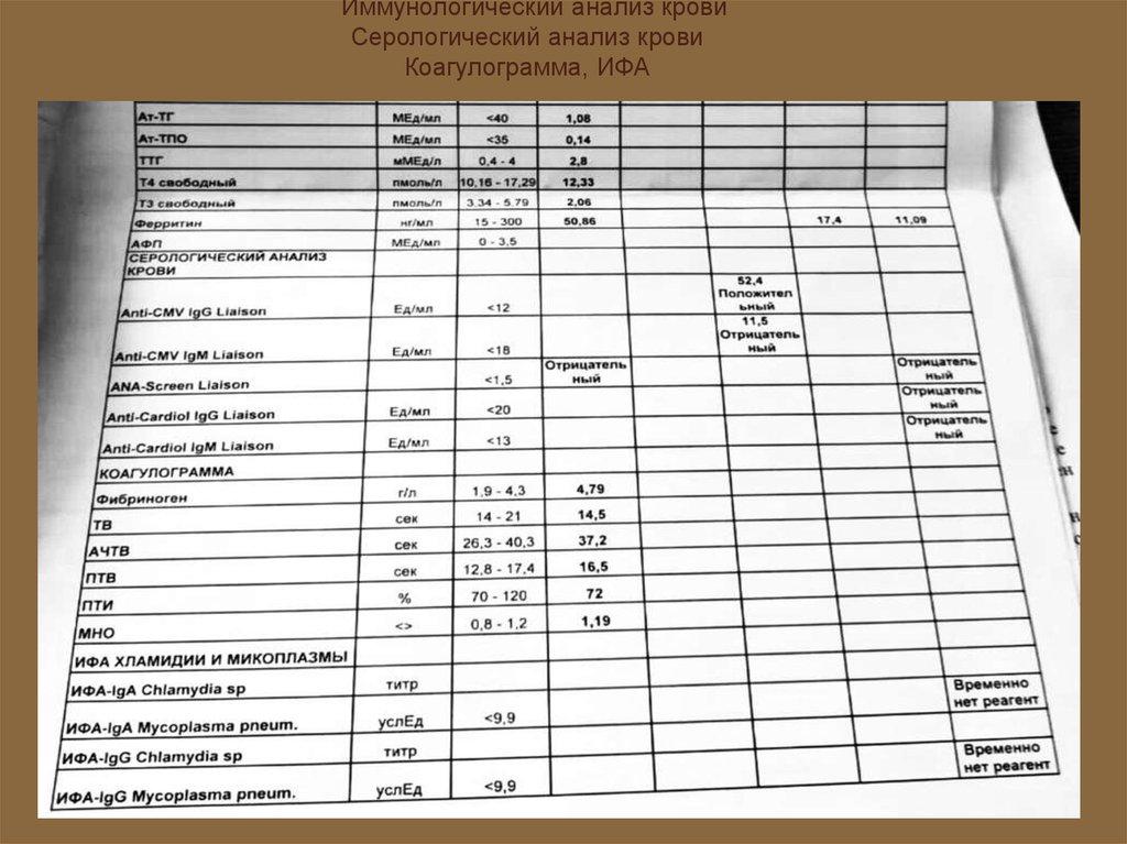 Описание диагностики зппп: иммуноферментный анализ (ифа анализ)