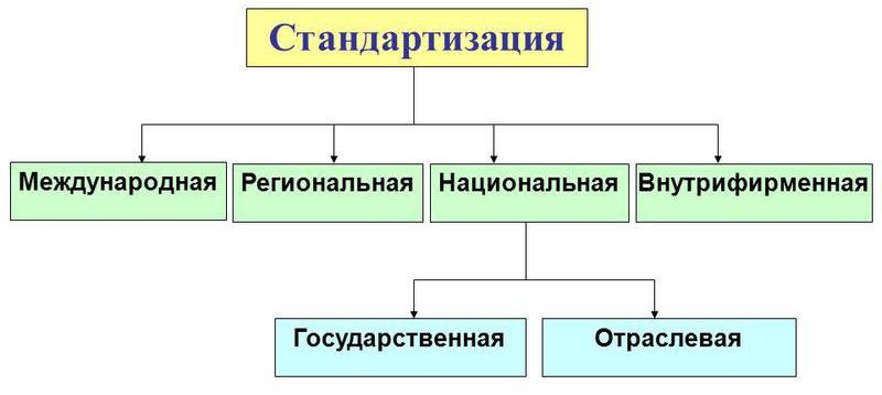 Что значит ost? классификация, история и цель создания саундтреков