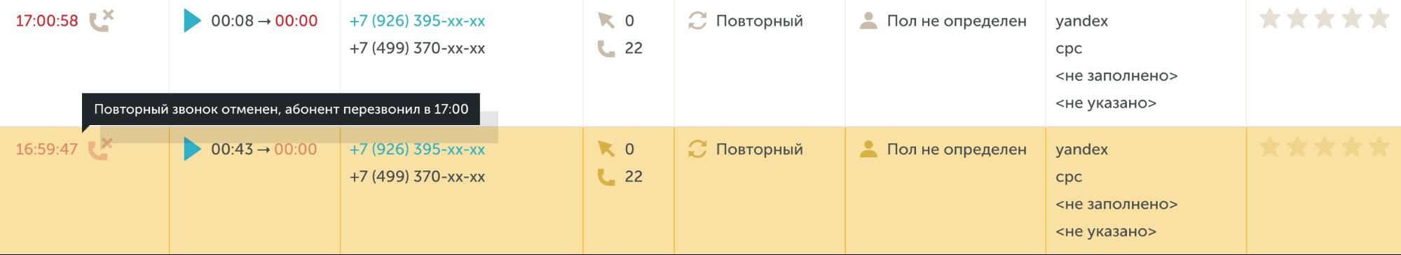 Прозвон. нюансы прозвона базы. - call office blog