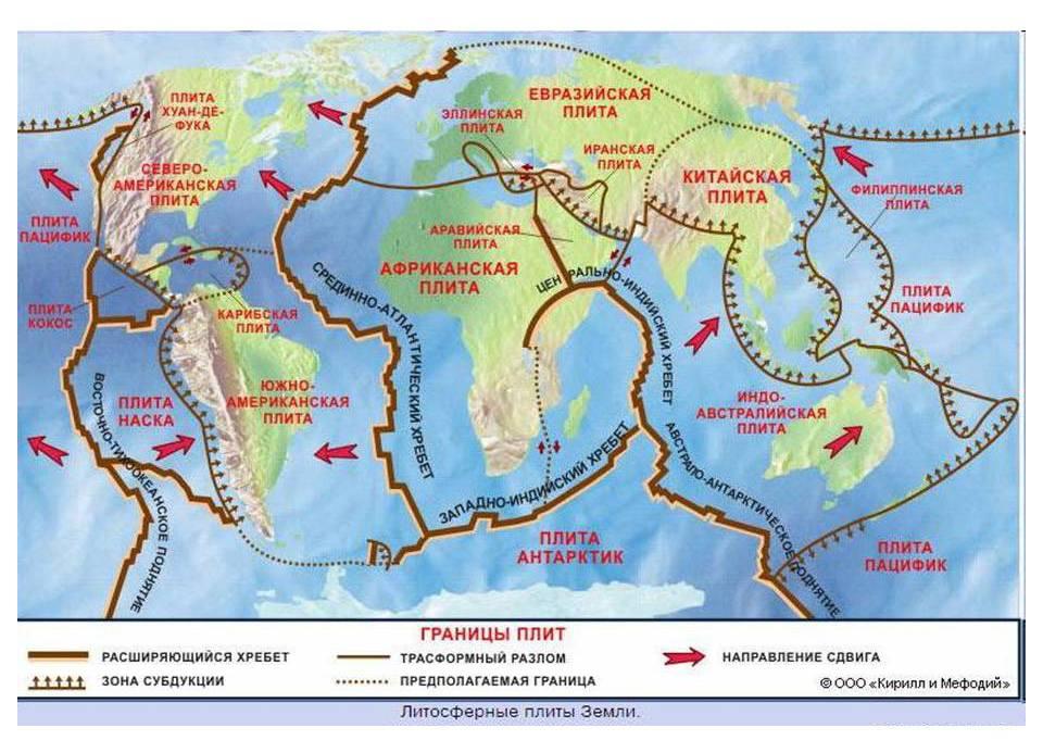 Сейсмические пояса земли. сейсмические волны