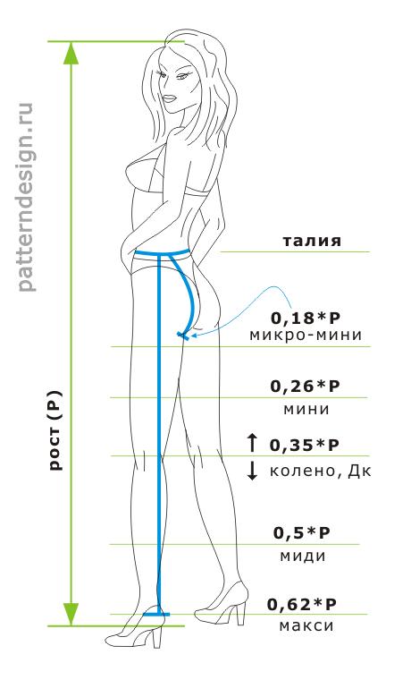 Значение слова «ширина»