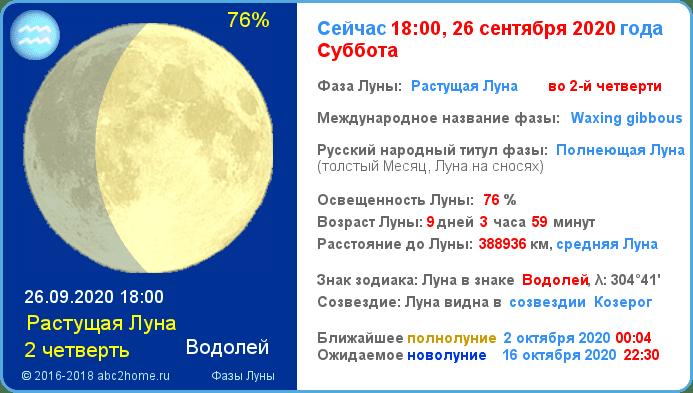 Растущая луна и ее влияние. календарь растущей луны на 2020 год
