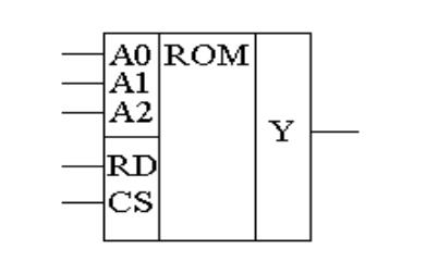 Что такое озу, какой тип памяти в вашем компьютере
