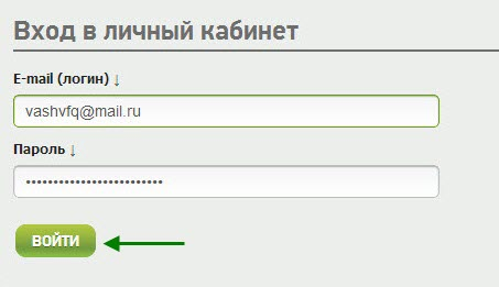 Password - что это? your password: программа для паролей