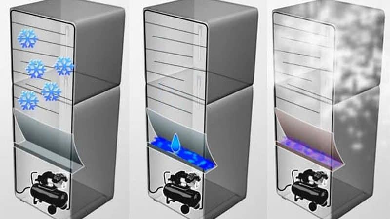 Что лучше - капельный холодильник или ноу фрост: плюсы и минусы, мифы