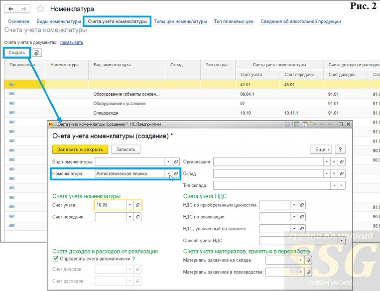 Тмц - это... товарно-материальные ценности: учет, хранение, списание :: businessman.ru