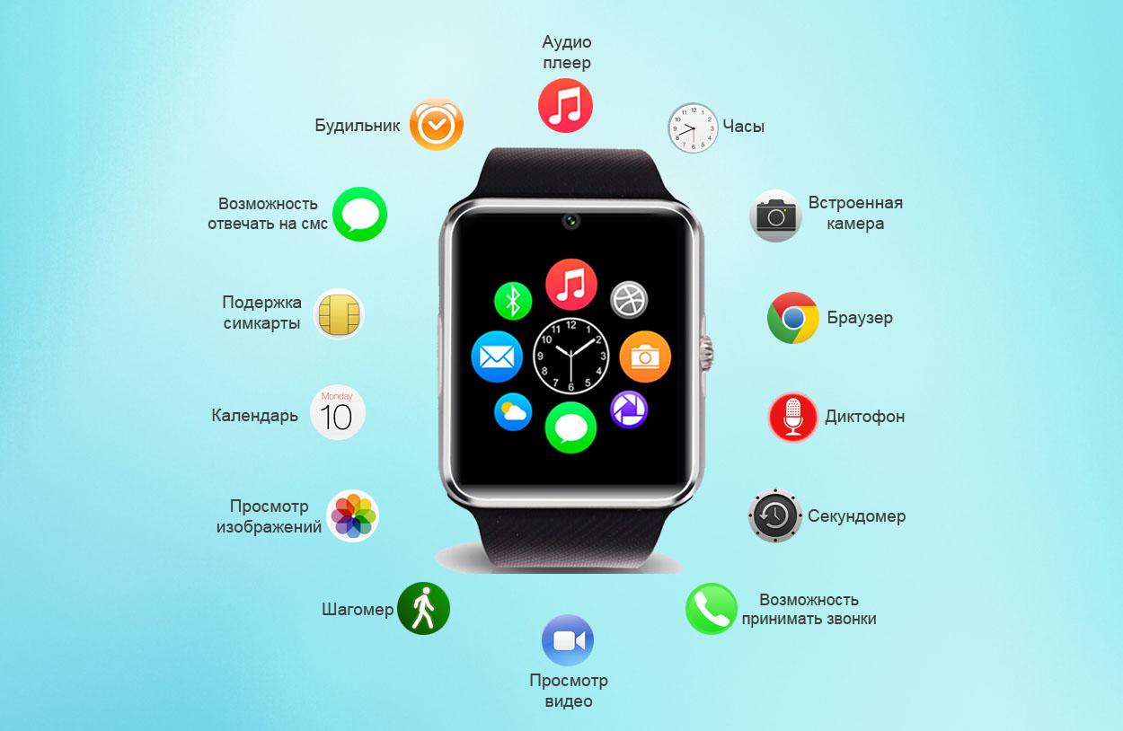 Функции смарт часов: стандартные, спортивные, контроль здоровья