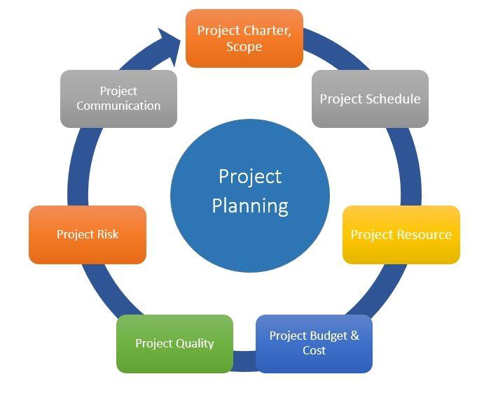 Что такое конспект-план и как его составлять