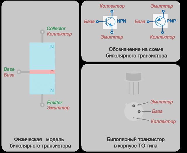 Транзистор — википедия. что такое транзистор