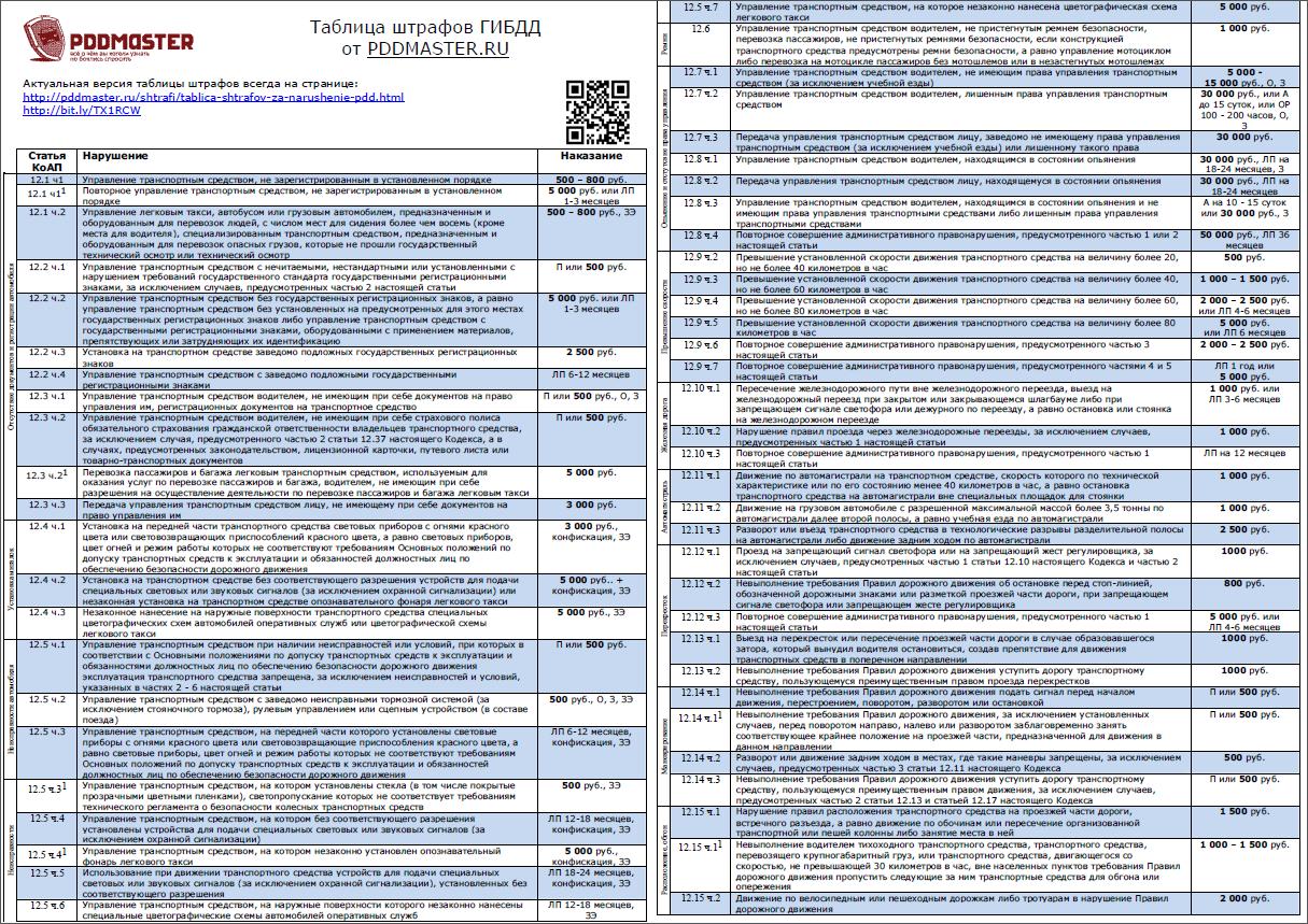 Госавтоинспекция мвд россии — википедия с видео // wiki 2