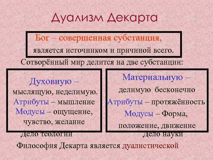 Дуализм (философия) — википедия переиздание // wiki 2