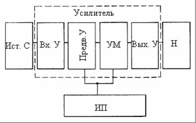 Что такое функциональная схема