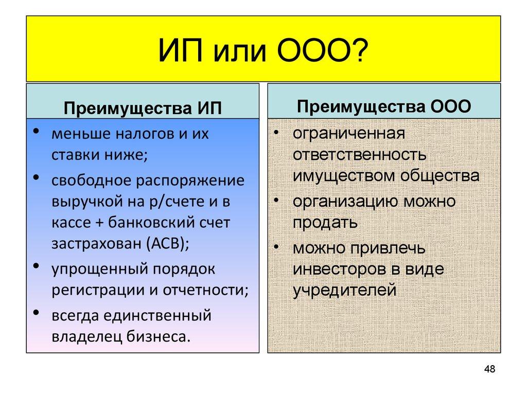 Филиалы и дочерние предприятия: создание, управление. дочерние предприятия - это...
