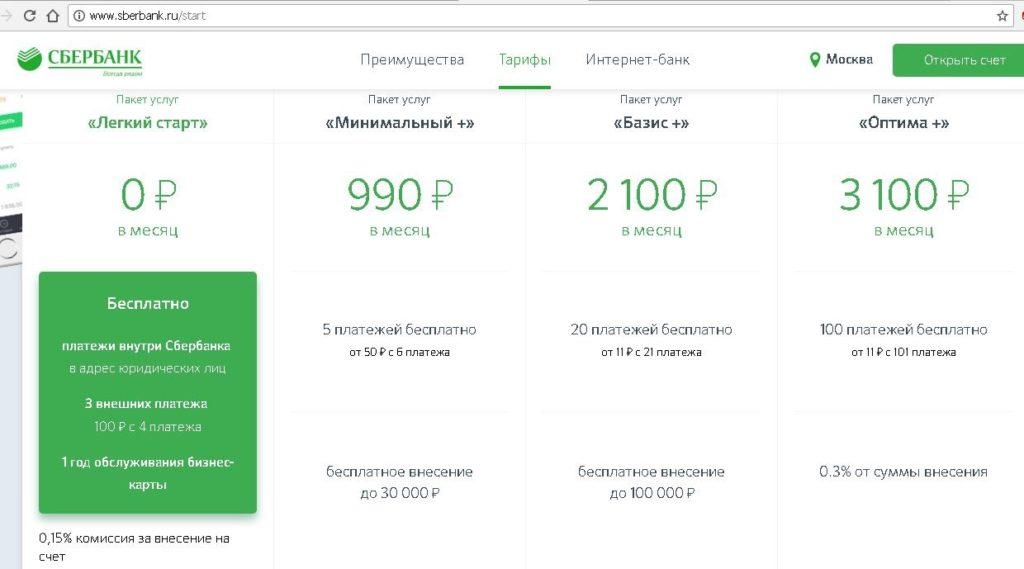 Приложение сберкидс от сбербанка: описание, как пользоваться тарифкин.ру приложение сберкидс от сбербанка: описание, как пользоваться