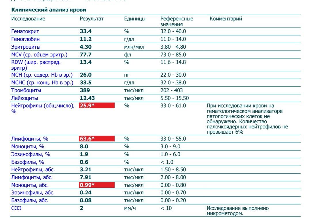 Нейтрофилы в крови: норма, почему они бывают повышены или понижены