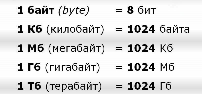 Мегабайт
