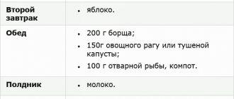 Гипотрофия у детей 1, 2 и 3 степени: причины и лечение / mama66.ru