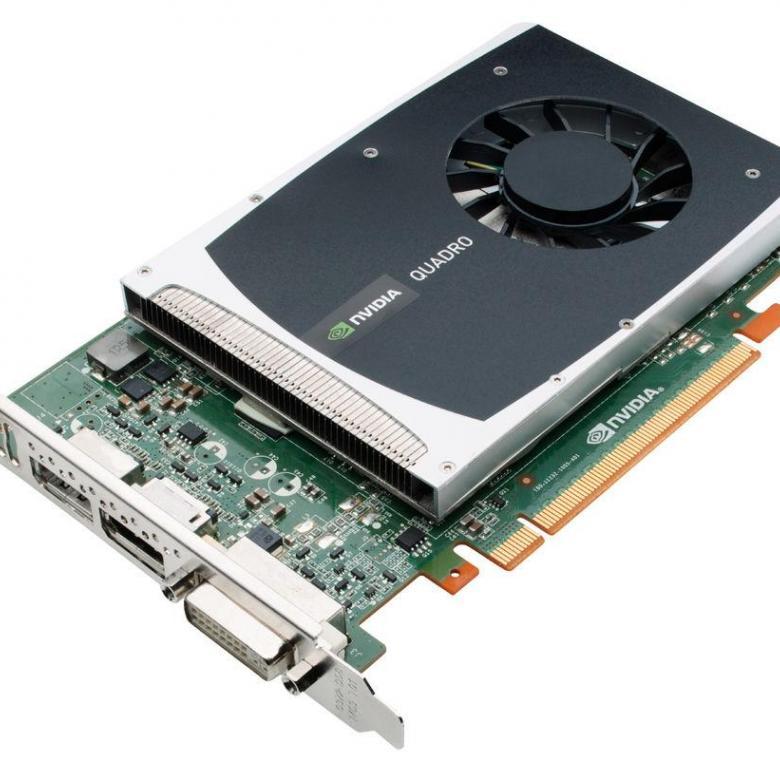 Что такое видеокарта и её совместимость с процессором