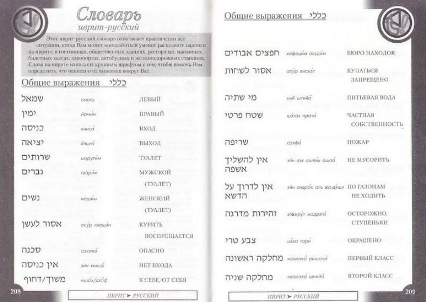 Вопросы в иврите (99 вопросительных предложений)