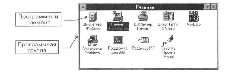 Реферат: вирусы и антивирусные программы