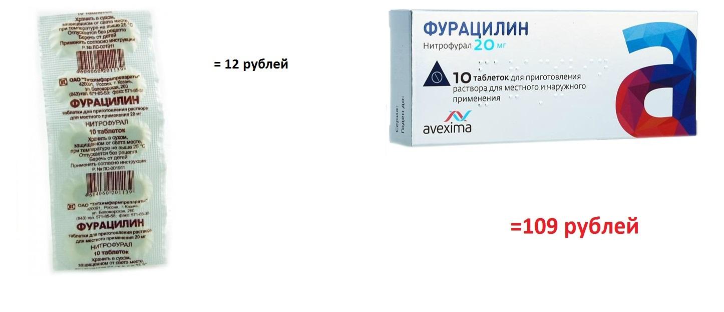 Фурацилин — инструкция по применению