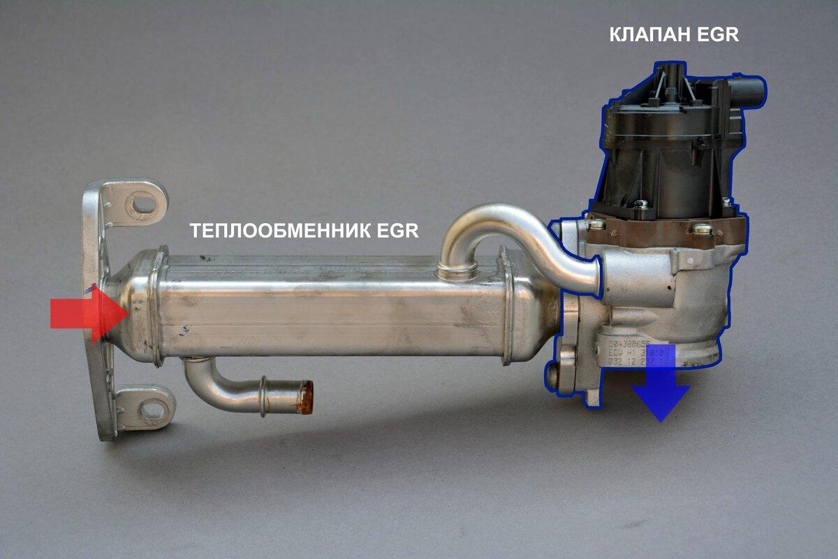 Что такое клапан egr в автомобиле