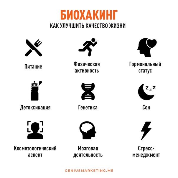 Биохакинг - agenyz официальный сайт