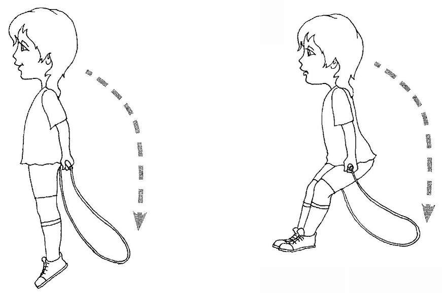 Нейроскакалка для детей: польза, как пользоваться, купить