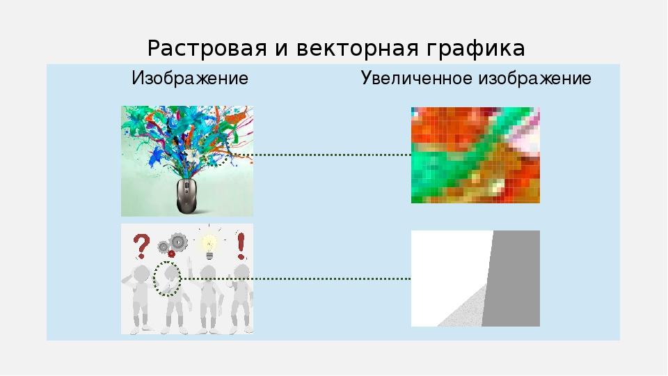 Векторная графика и изображения: что это такое?