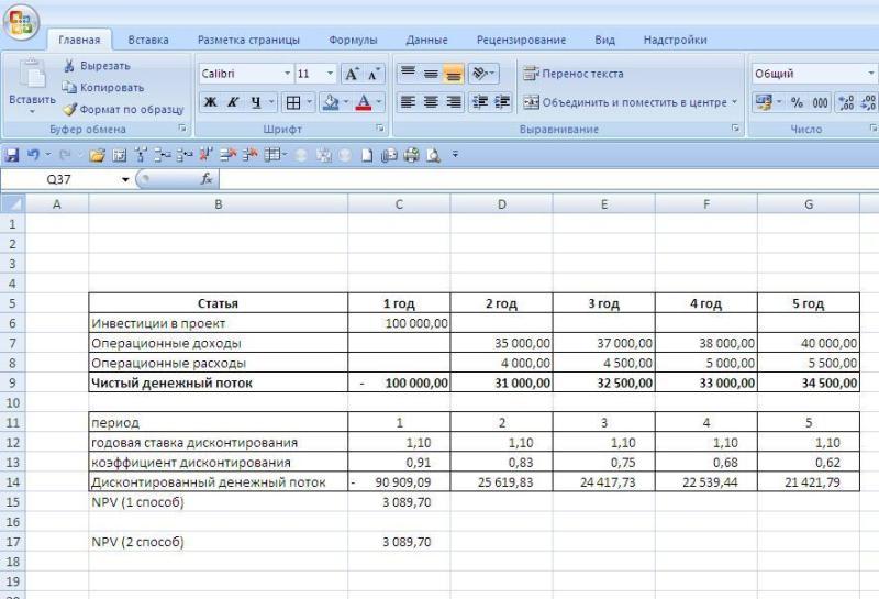 Чистый дисконтированный доход: что это такое, как рассчитать и для чего используется