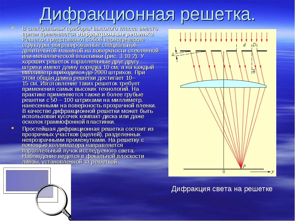 Дифракционная решетка. принцип действия дифракционной решетки