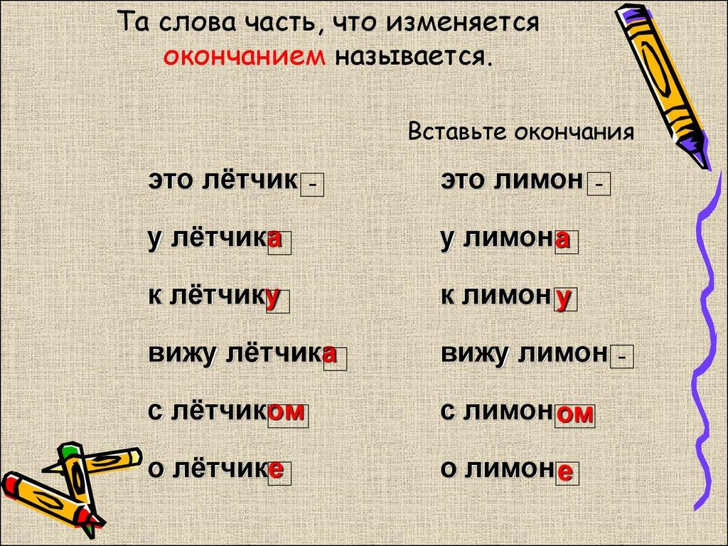"""Что такое состав слова? примеры состава слов: """"повторение"""", """"помогать"""", """"подснежник"""""""