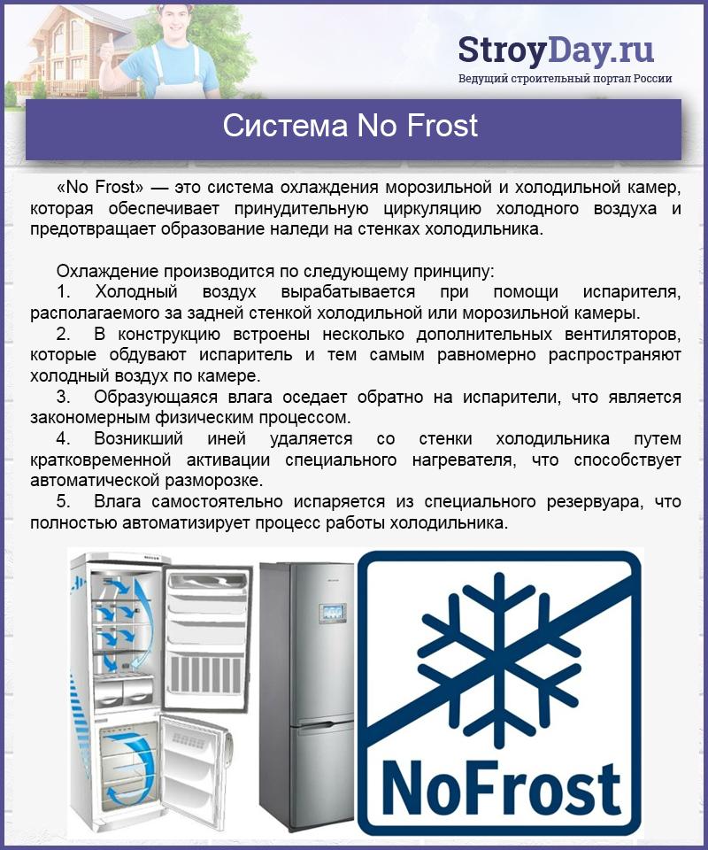 Какой холодильник лучше – капельный или no frost?