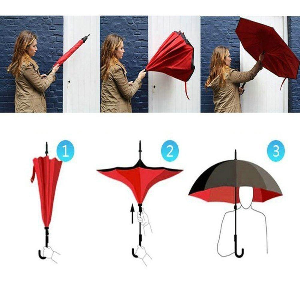 Какие бывают зонты? зонт-перевёртыш, реверсивный механизм.
