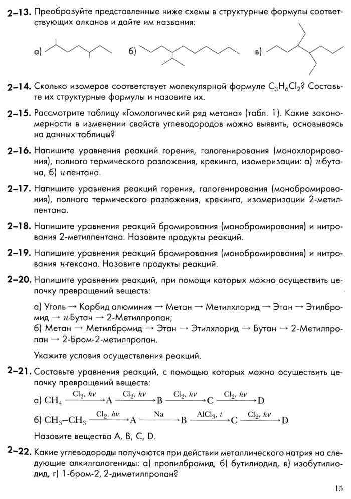 Химические формулы веществ
