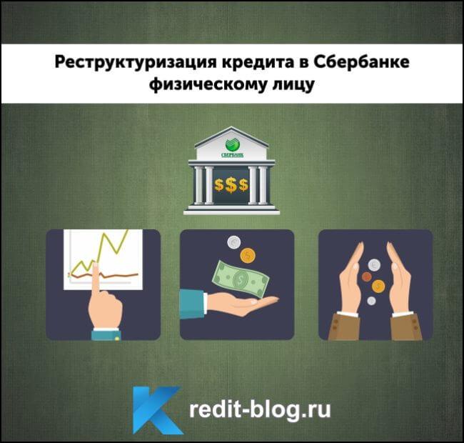 Реструктуризация долга по кредиту: что это такое, плюсы и минусы