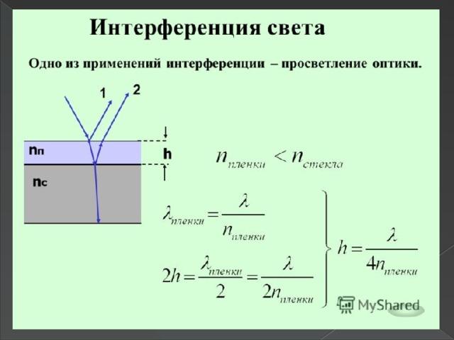 Просветлённая оптика википедия
