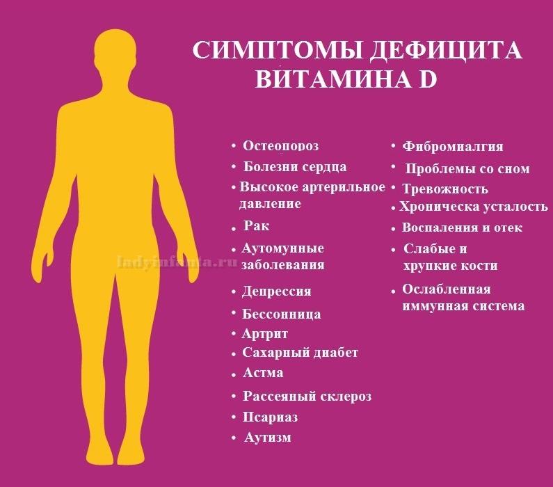 Витамин д для чего он нужен женщинам и как принимать без вреда