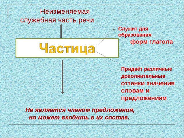 Чем отличаются служебные части речи по признакам от самостоятельных: схема определения слов между, итак и кажется | tvercult.ru