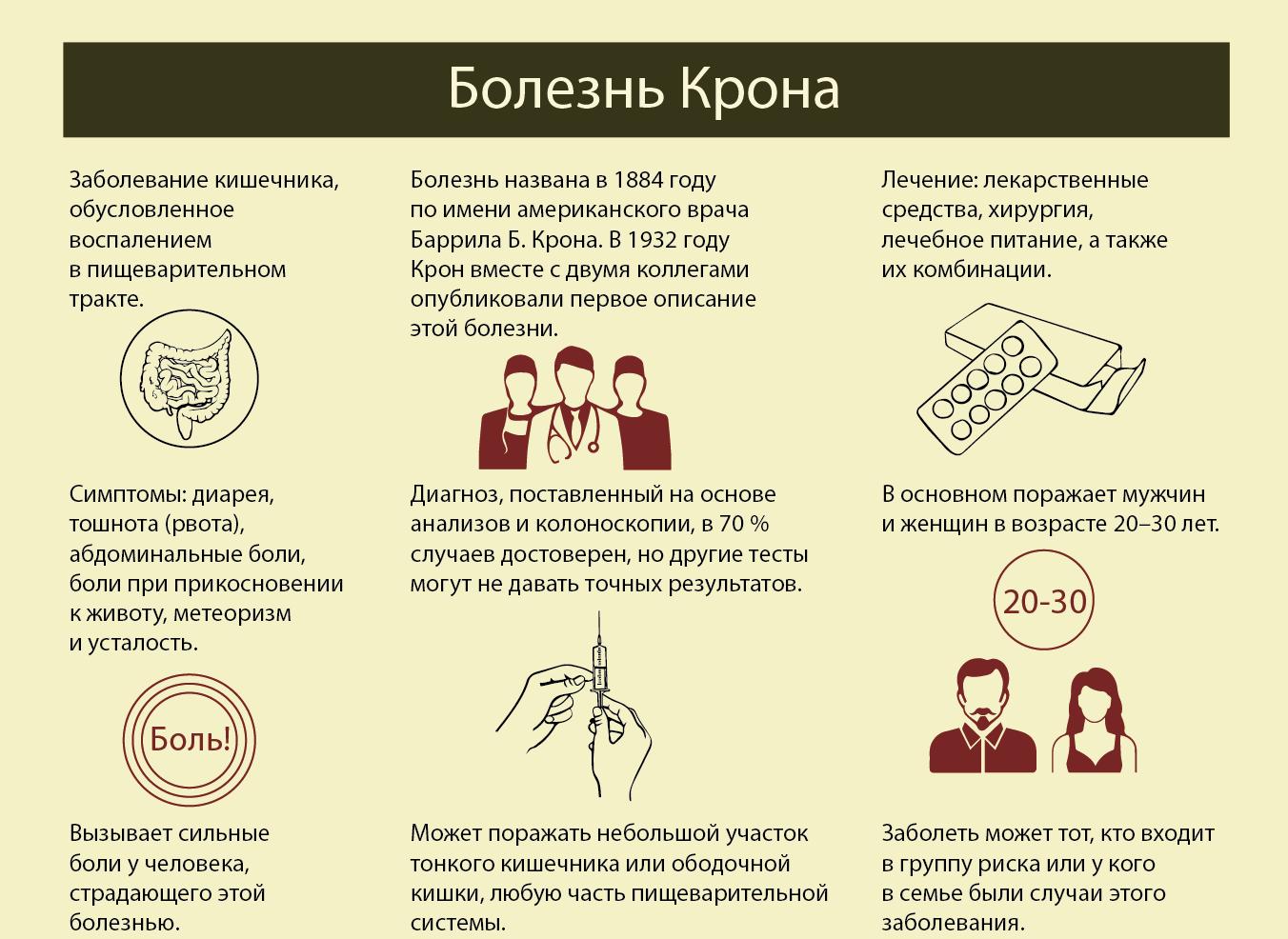 Врач-гастроэнтеролог: подростки с болезнью крона – моя боль | православие и мир