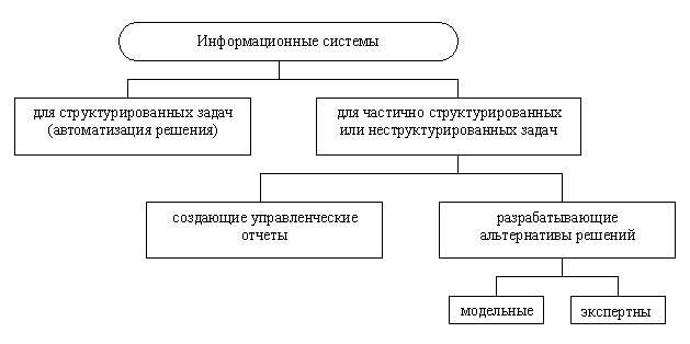 Основные структуры данных. матчасть. азы
