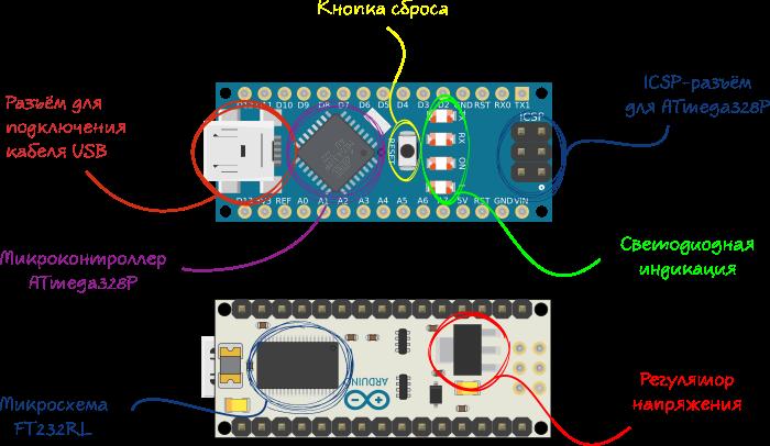 Arduino: что можно сделать с его помощью