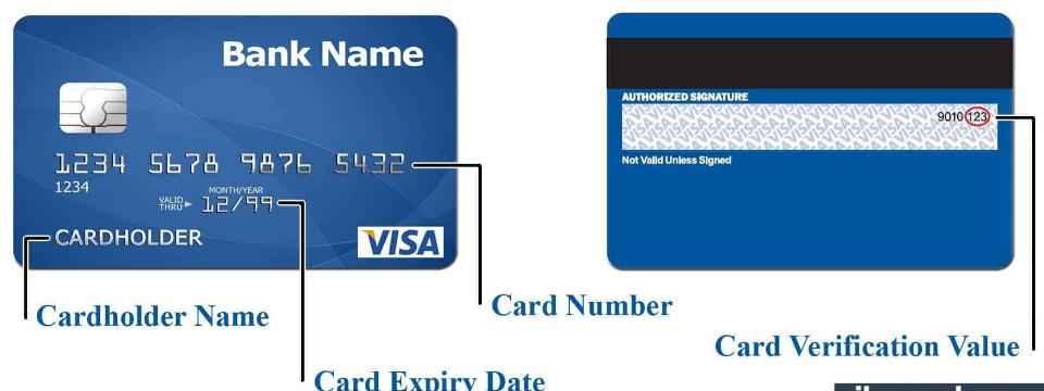 Где находится cvv код на банковской карте мир и visa от сбербанка