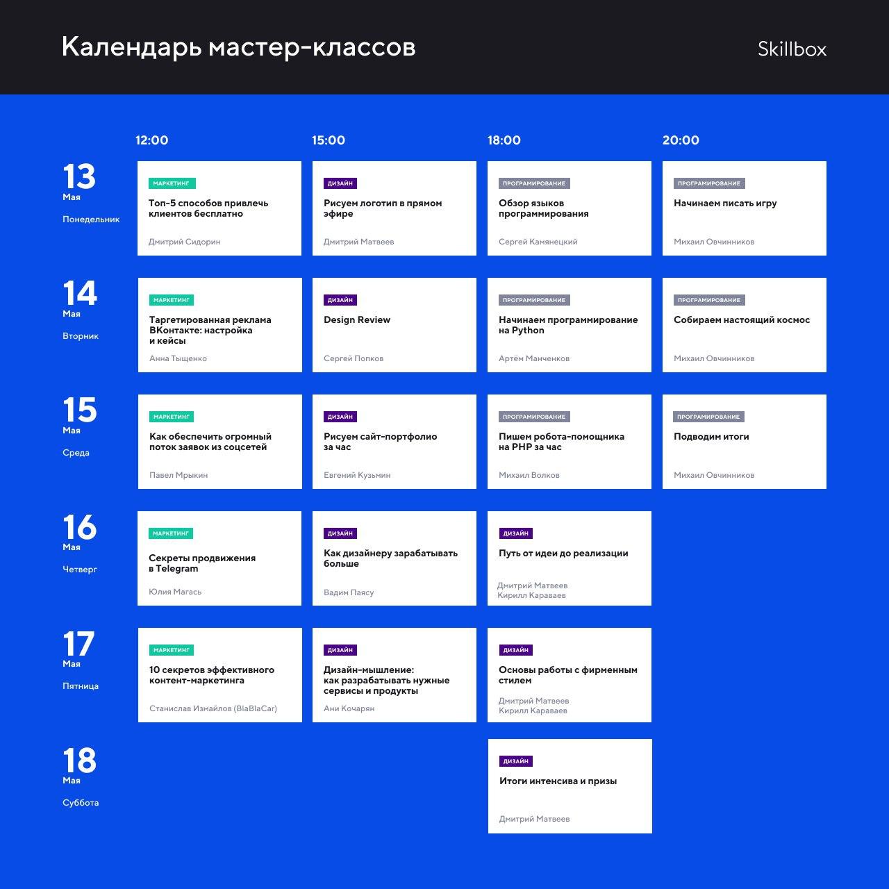 Делаем современное веб-приложение с нуля / хабр
