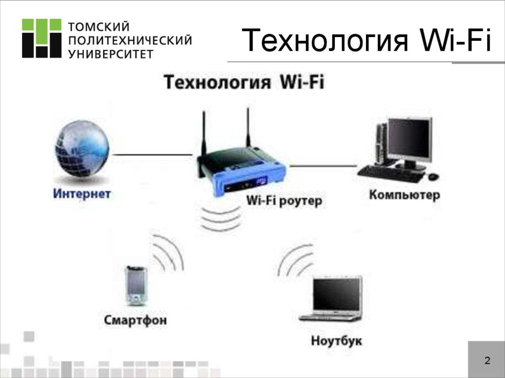 Устройство и принцип работы wi-fi сети (преимущества и недостатки)