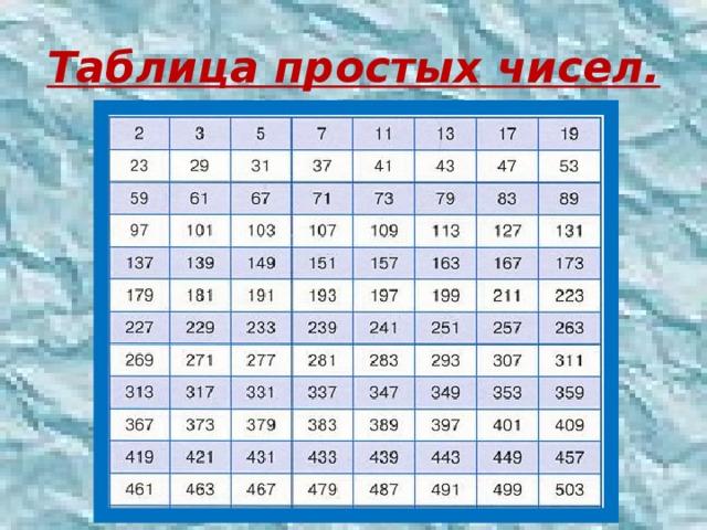 Список простых чисел — википедия. что такое список простых чисел